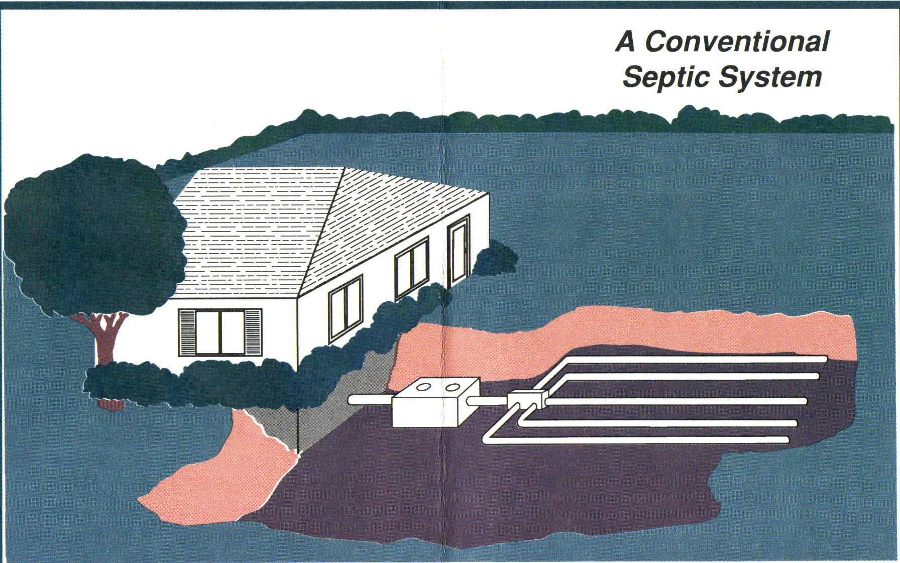 Septic Systems Price County Wi Official Website